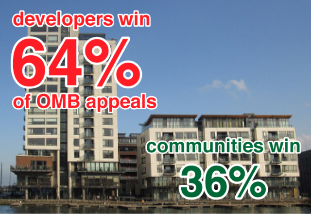 Developers win 64% of OMB appeals.