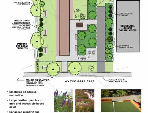 Final Designs for Ward 22's Two Brand New City Parks
